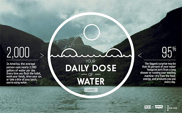 Your Daily Dose of Water Interactive Infographic by GOOD and Levi's